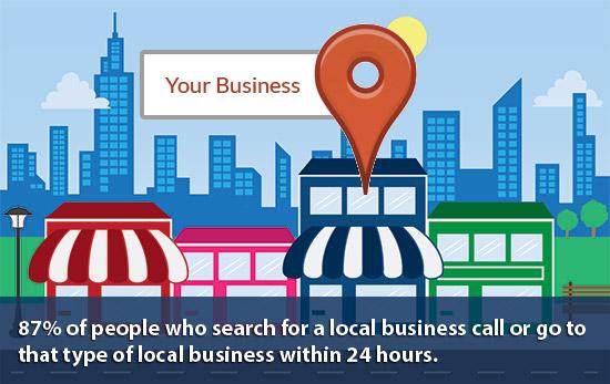 Business listings citations